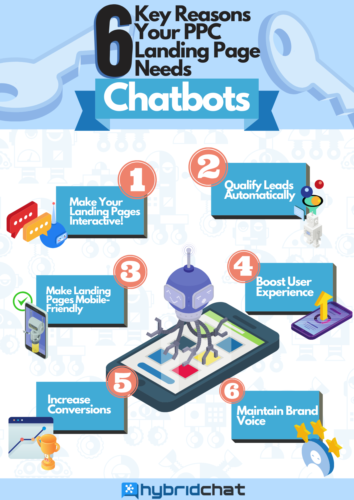 Inforgraphic-Chatbots-For-PPC-Campaigns