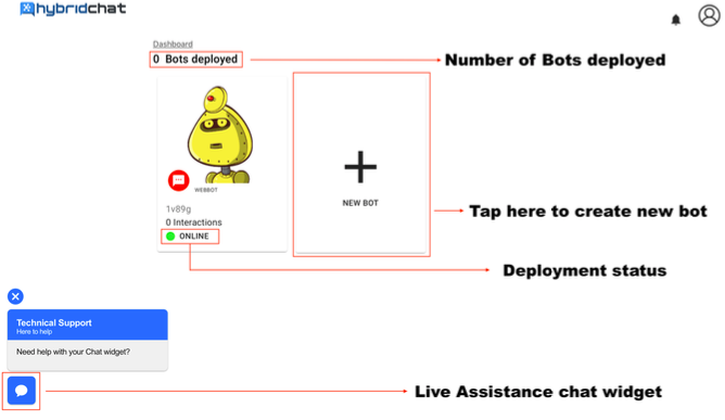 Check deployed bots and create new bots